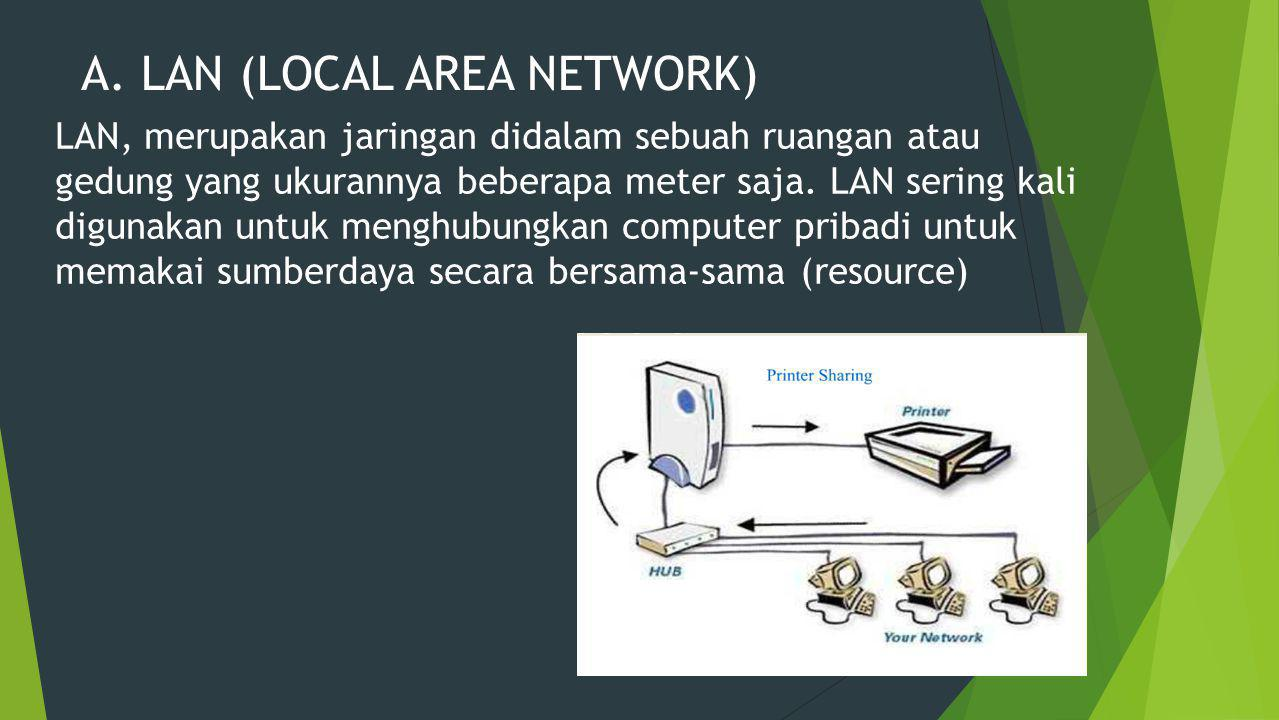 A. LAN (LOCAL AREA NETWORK)