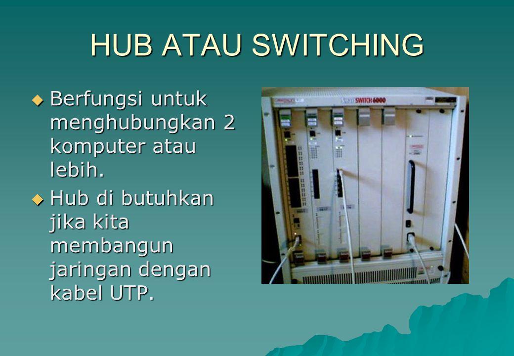 HUB ATAU SWITCHING Berfungsi untuk menghubungkan 2 komputer atau lebih.