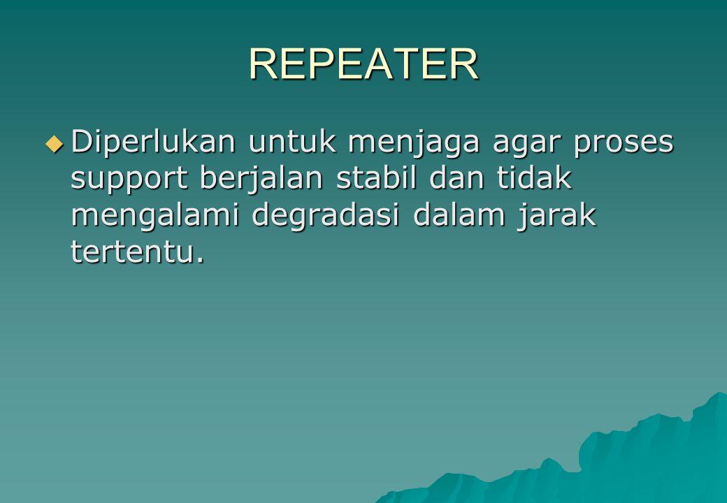 REPEATER Diperlukan untuk menjaga agar proses support berjalan stabil dan tidak mengalami degradasi dalam jarak tertentu.