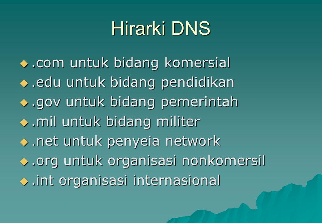 Hirarki DNS .com untuk bidang komersial .edu untuk bidang pendidikan