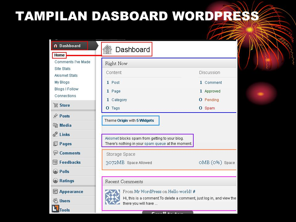 Tampilan dasboard wordpress