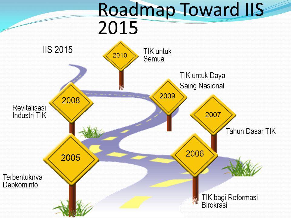 Roadmap Toward IIS 2015 IIS 2015 2005 TIK untuk Semua TIK untuk Daya