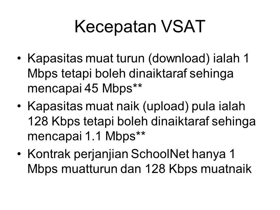 Kecepatan VSAT Kapasitas muat turun (download) ialah 1 Mbps tetapi boleh dinaiktaraf sehinga mencapai 45 Mbps**