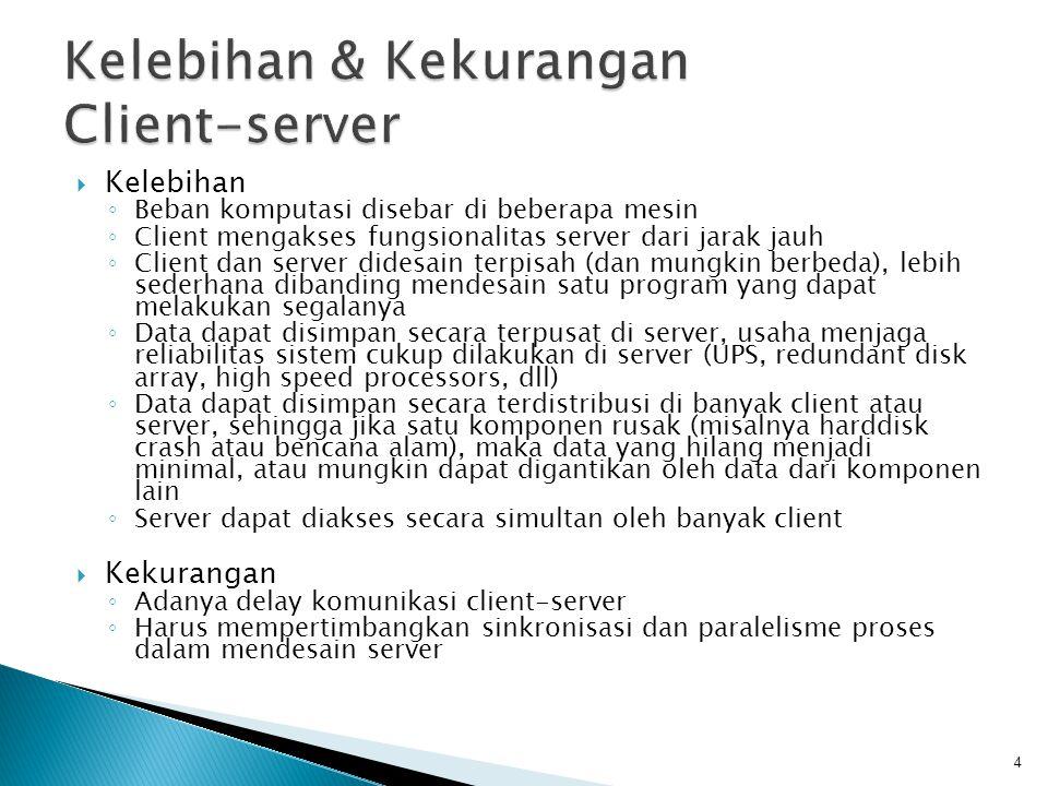 Kelebihan & Kekurangan Client-server
