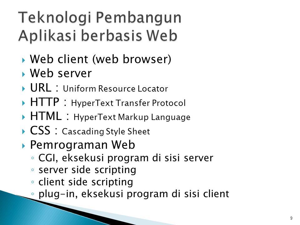 Teknologi Pembangun Aplikasi berbasis Web
