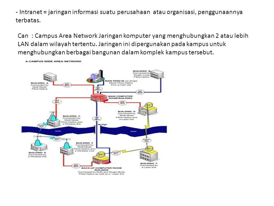 - Intranet = jaringan informasi suatu perusahaan atau organisasi, penggunaannya terbatas.