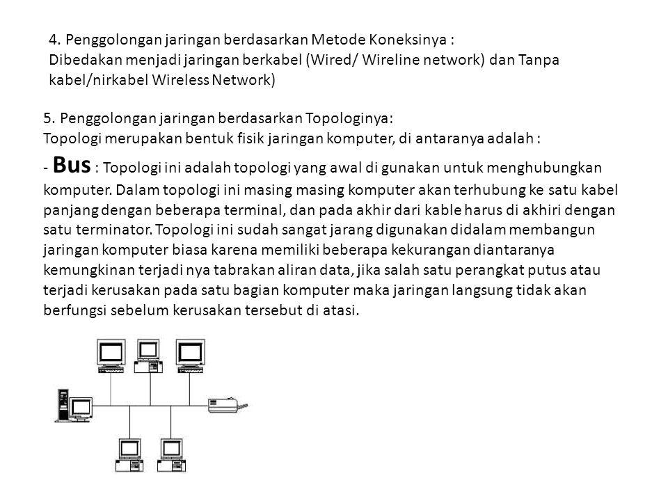 4. Penggolongan jaringan berdasarkan Metode Koneksinya :