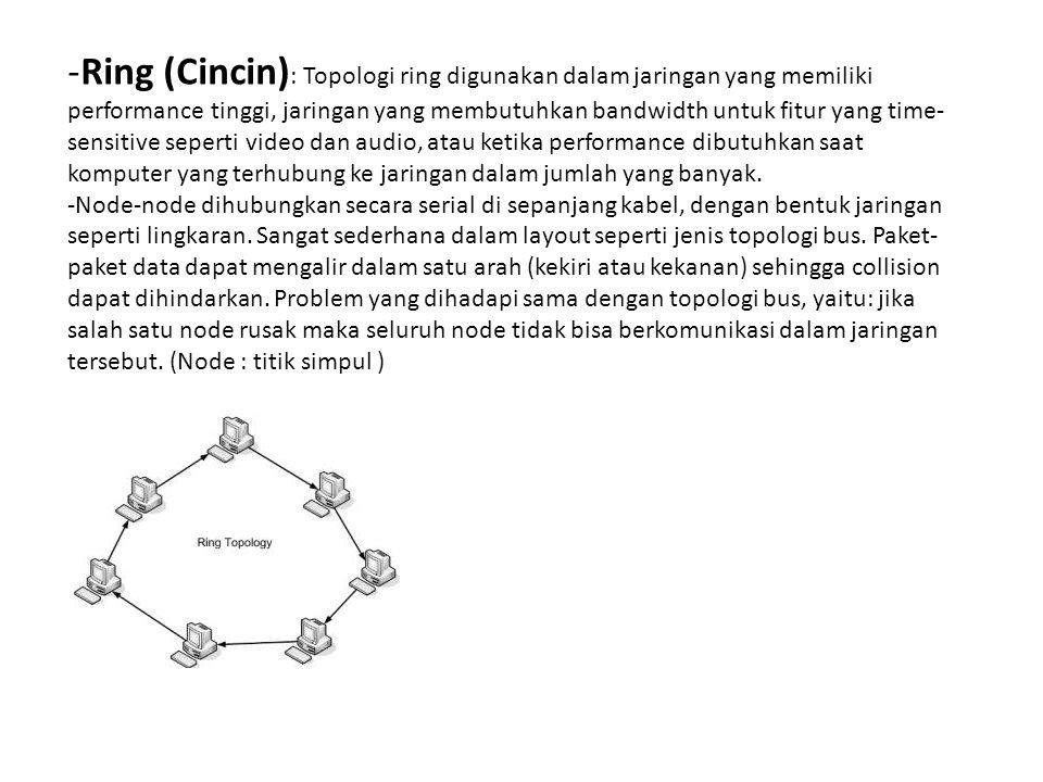 Ring (Cincin): Topologi ring digunakan dalam jaringan yang memiliki performance tinggi, jaringan yang membutuhkan bandwidth untuk fitur yang time-sensitive seperti video dan audio, atau ketika performance dibutuhkan saat komputer yang terhubung ke jaringan dalam jumlah yang banyak.