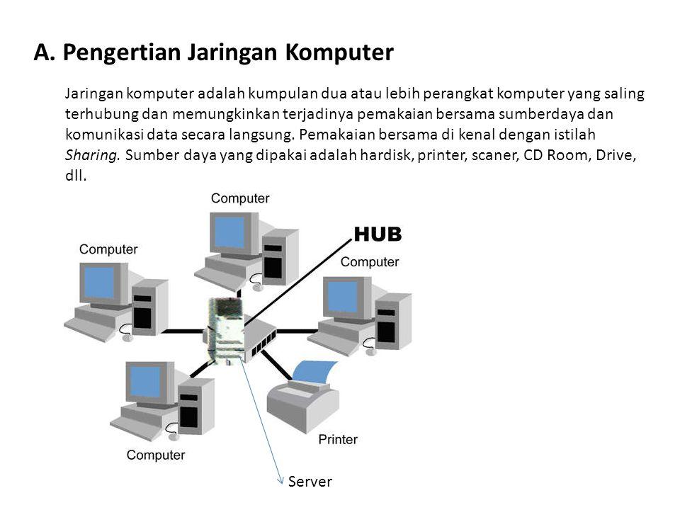 A. Pengertian Jaringan Komputer