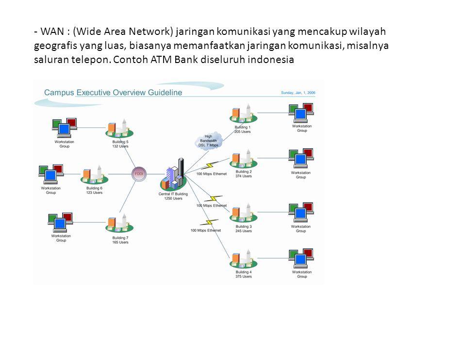 - WAN : (Wide Area Network) jaringan komunikasi yang mencakup wilayah geografis yang luas, biasanya memanfaatkan jaringan komunikasi, misalnya saluran telepon.