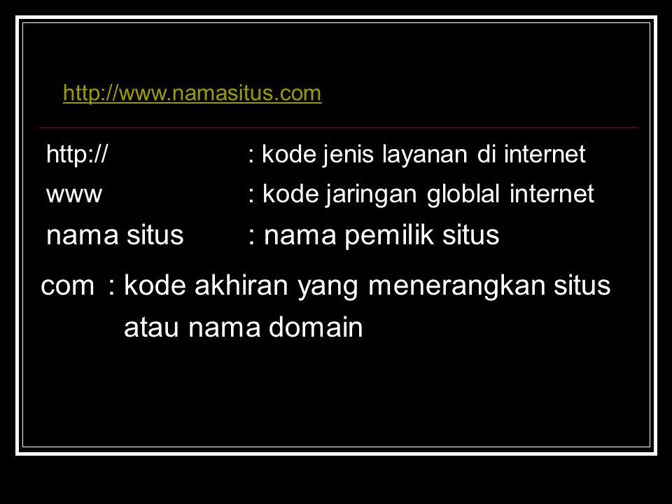 nama situs : nama pemilik situs