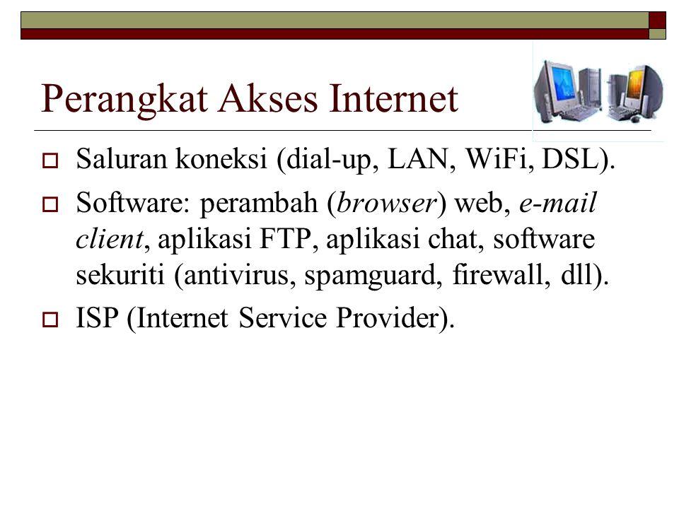 Perangkat Akses Internet