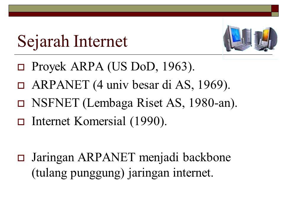 Sejarah Internet Proyek ARPA (US DoD, 1963).