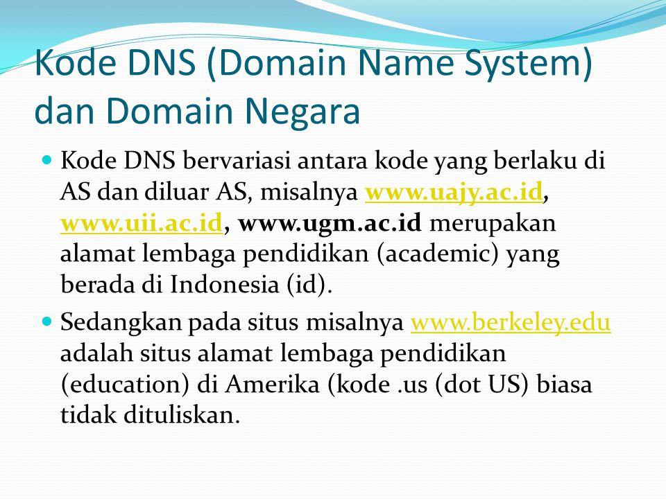 Kode DNS (Domain Name System) dan Domain Negara