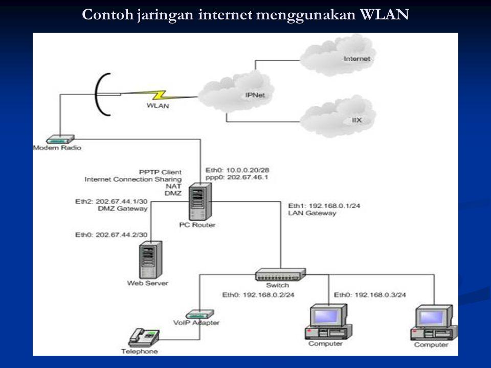 Contoh jaringan internet menggunakan WLAN