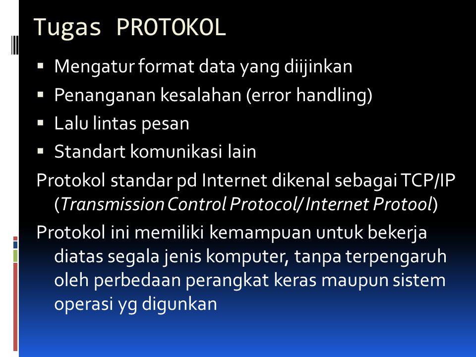 Tugas PROTOKOL Mengatur format data yang diijinkan