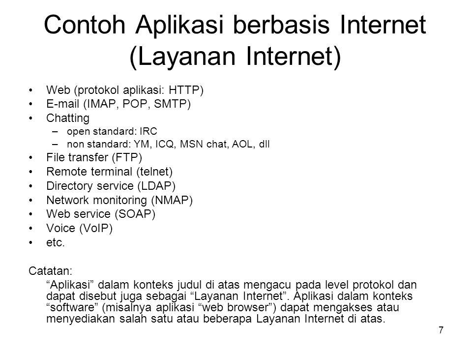 Contoh Aplikasi berbasis Internet (Layanan Internet)