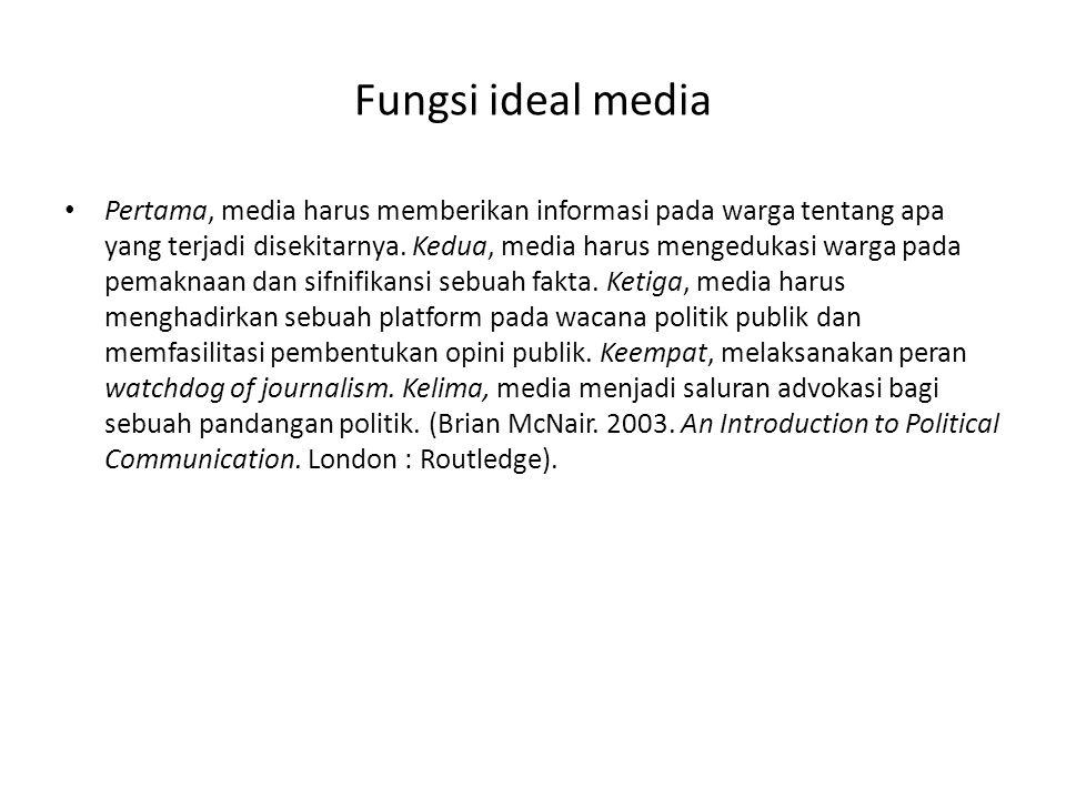 Fungsi ideal media