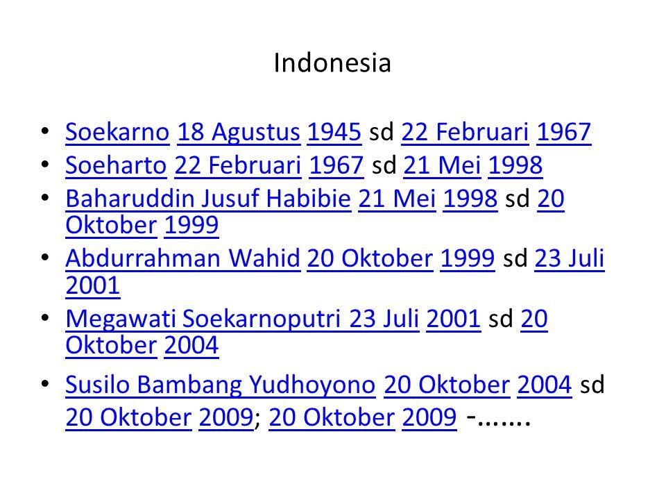 Indonesia Soekarno 18 Agustus 1945 sd 22 Februari 1967