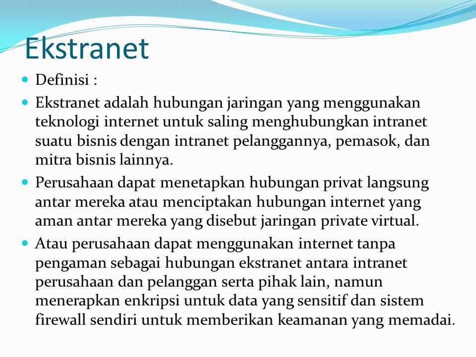 Ekstranet Definisi :