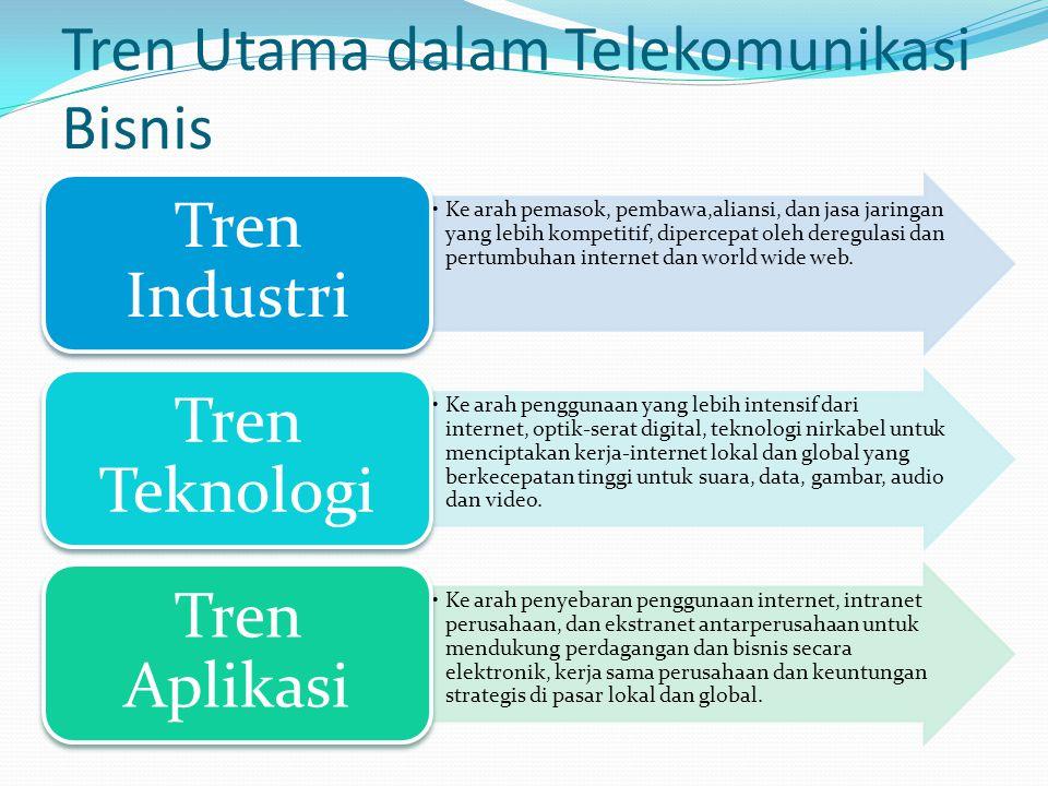 Tren Utama dalam Telekomunikasi Bisnis