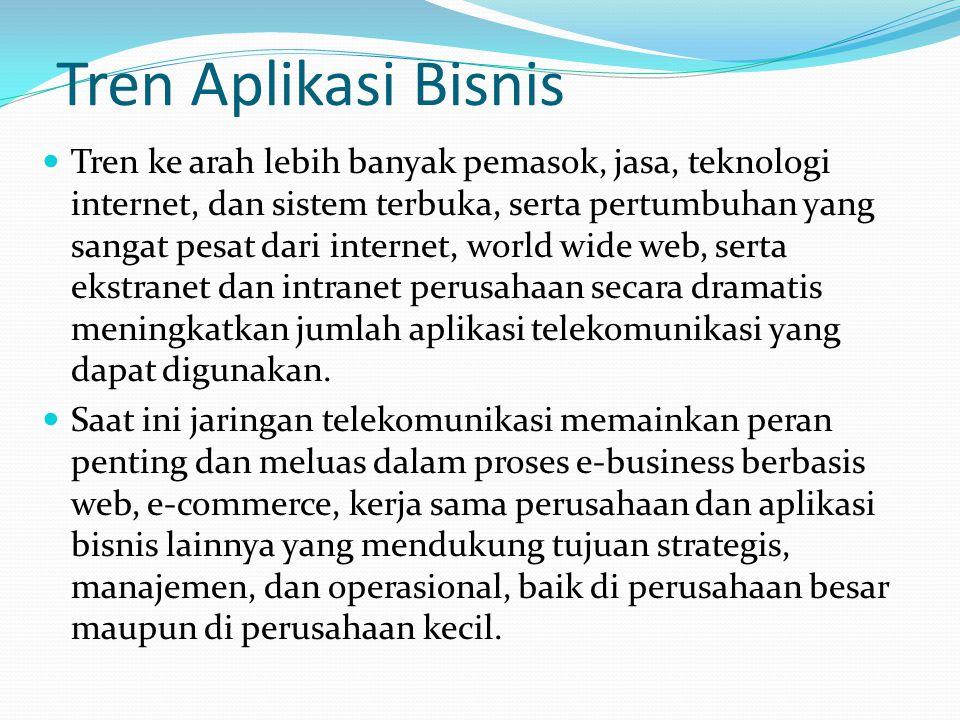 Tren Aplikasi Bisnis