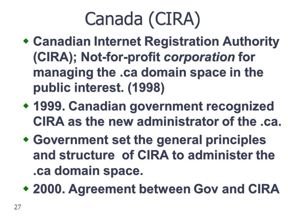 Canada (CIRA)