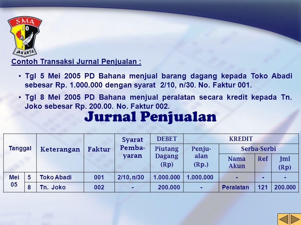 Jurnal Penjualan Contoh Transaksi Jurnal Penjualan :