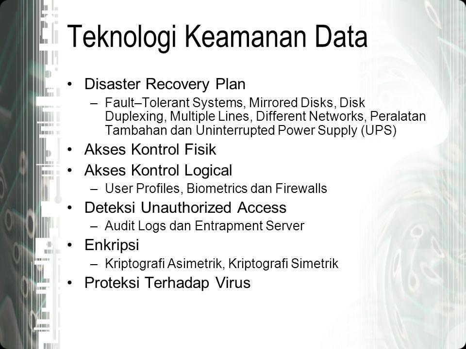 Teknologi Keamanan Data