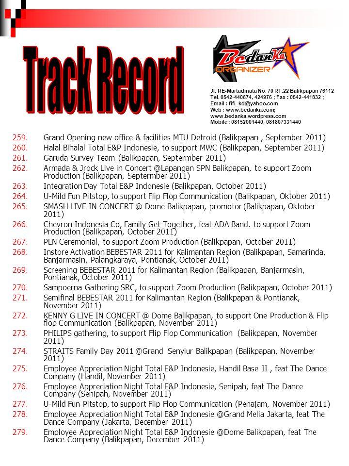 Track Record Jl. RE-Martadinata No. 70 RT.22 Balikpapan 76112. Tel. 0542-440674, 424976 ; Fax : 0542-441832 ;