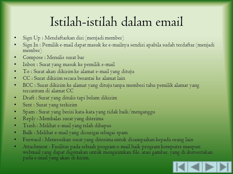 Istilah-istilah dalam email