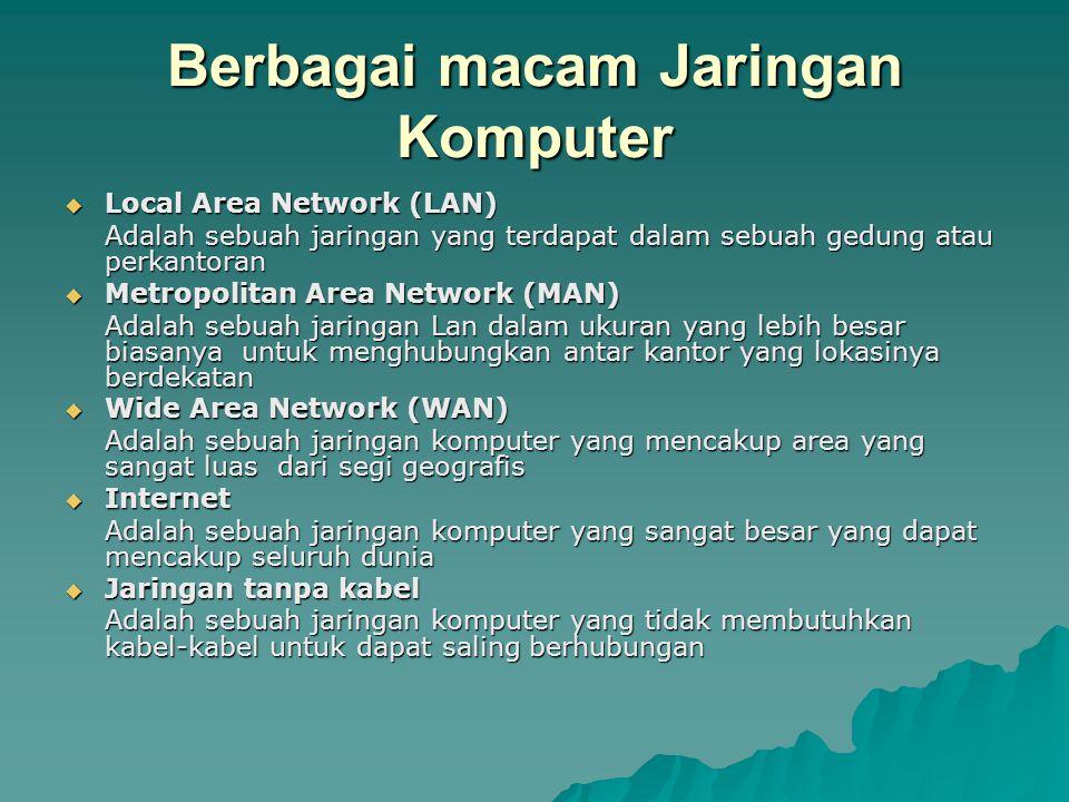 Berbagai macam Jaringan Komputer