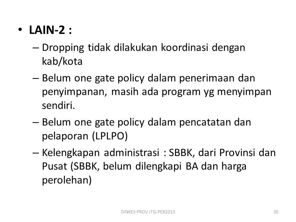 LAIN-2 : Dropping tidak dilakukan koordinasi dengan kab/kota