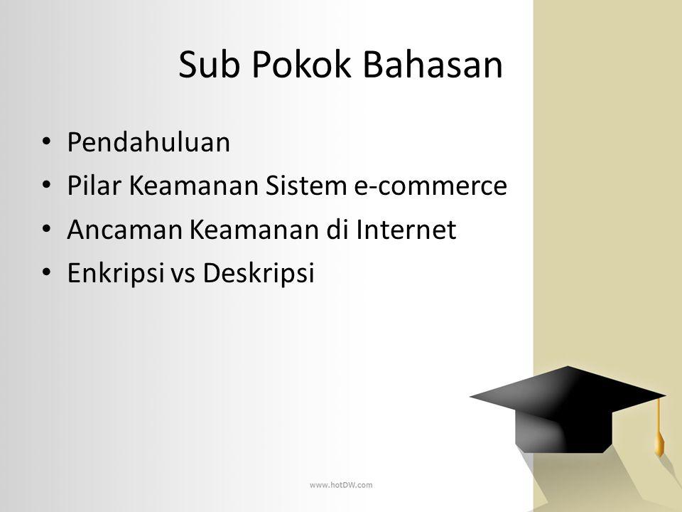 Sub Pokok Bahasan Pendahuluan Pilar Keamanan Sistem e-commerce