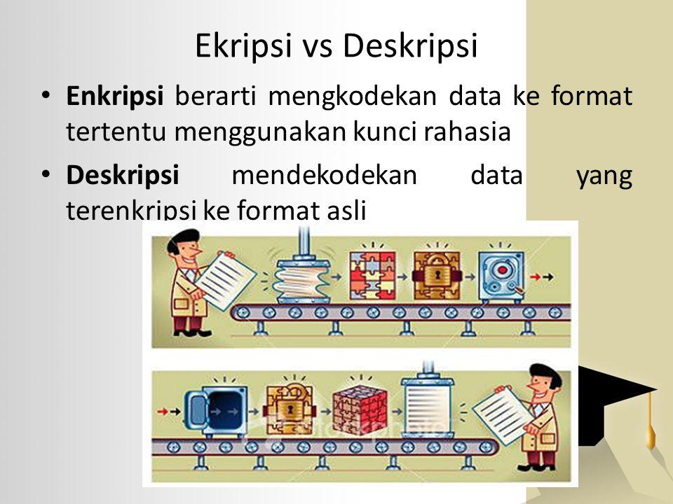 Ekripsi vs Deskripsi Enkripsi berarti mengkodekan data ke format tertentu menggunakan kunci rahasia.