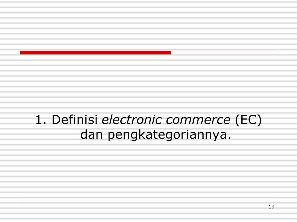 1. Definisi electronic commerce (EC) dan pengkategoriannya.