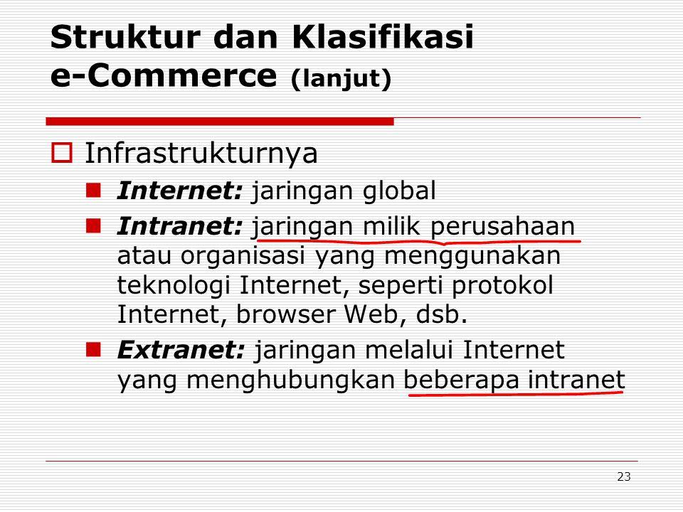 Struktur dan Klasifikasi e-Commerce (lanjut)