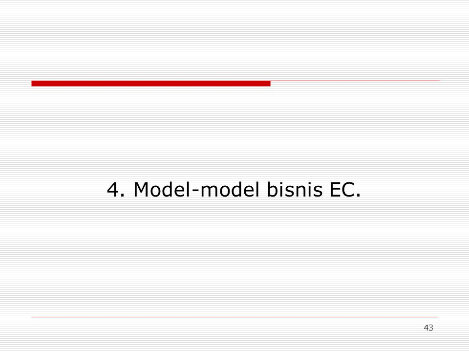 4. Model-model bisnis EC.