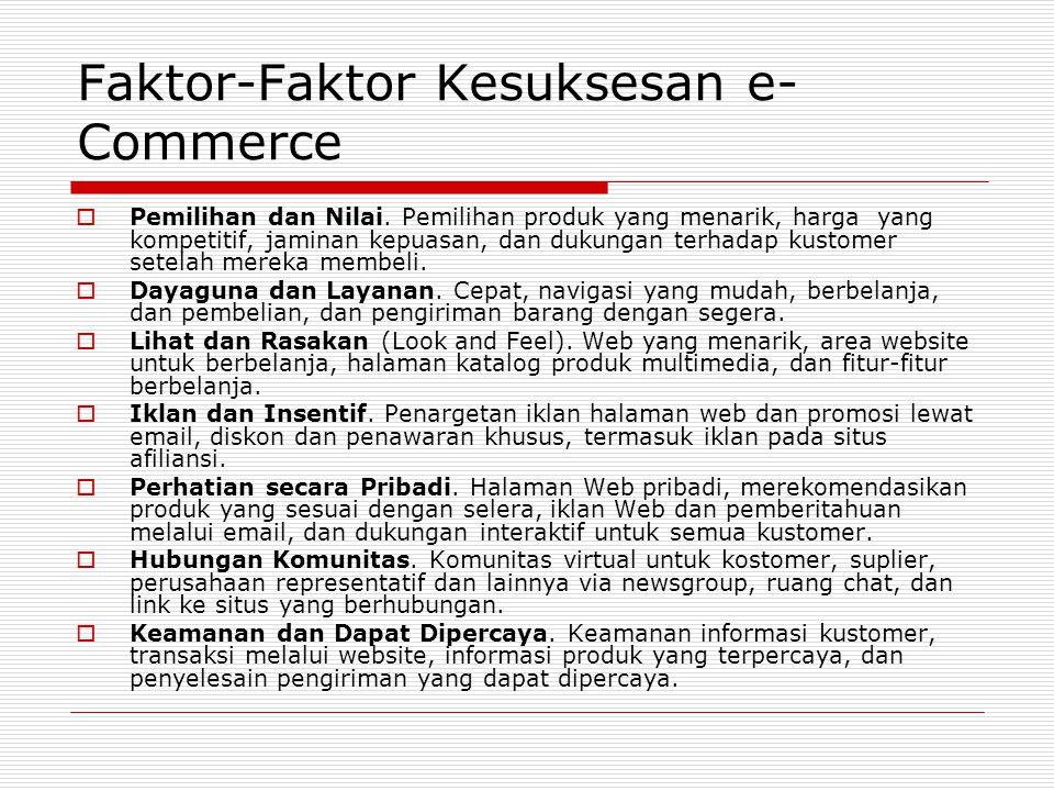 Faktor-Faktor Kesuksesan e-Commerce