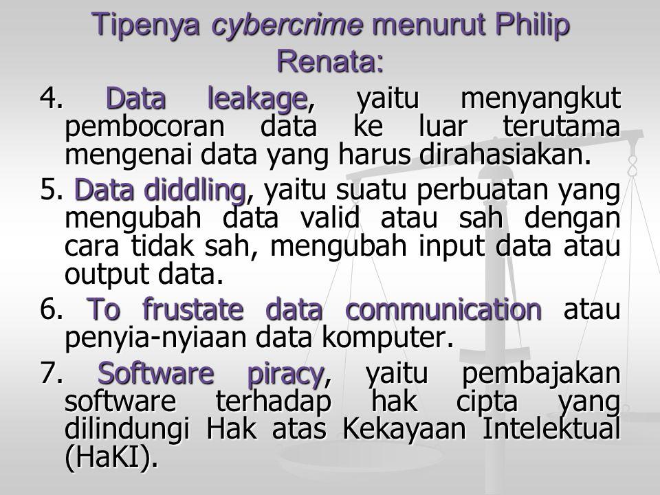 Tipenya cybercrime menurut Philip Renata: