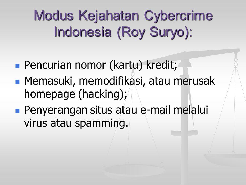 Modus Kejahatan Cybercrime Indonesia (Roy Suryo):