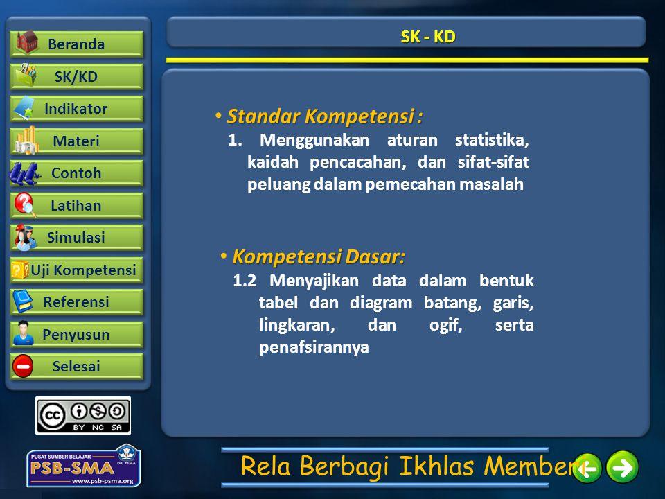 Standar Kompetensi : Kompetensi Dasar: SK - KD