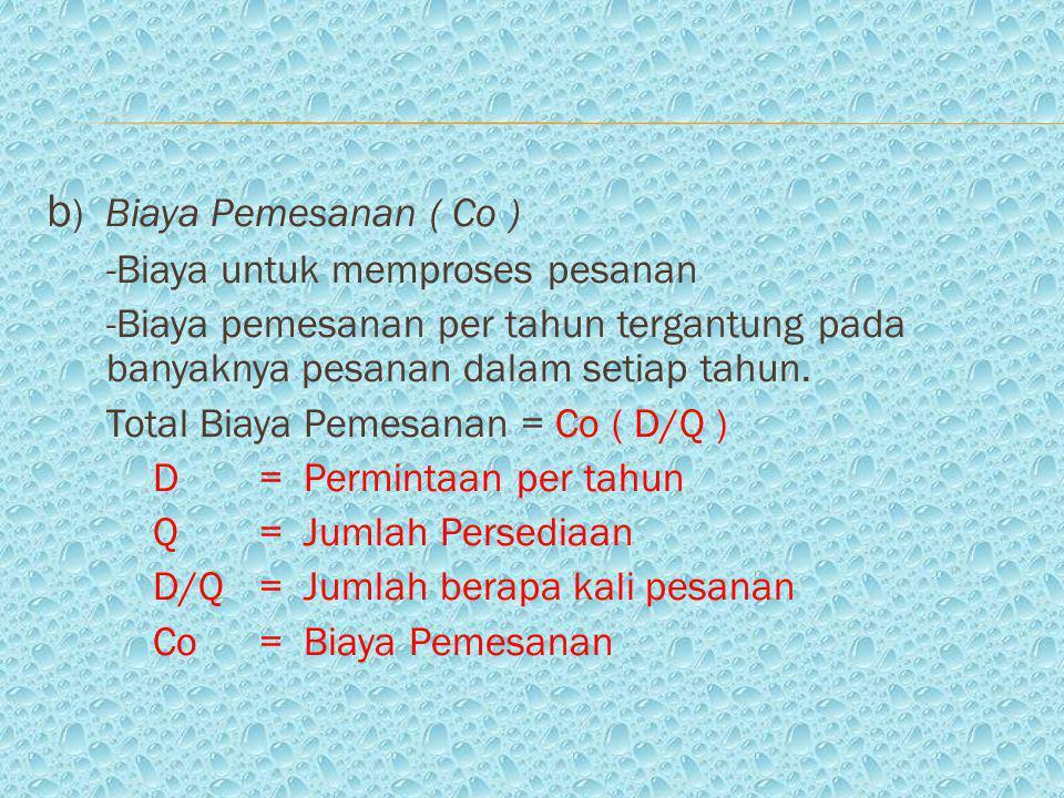 b) Biaya Pemesanan ( Co )