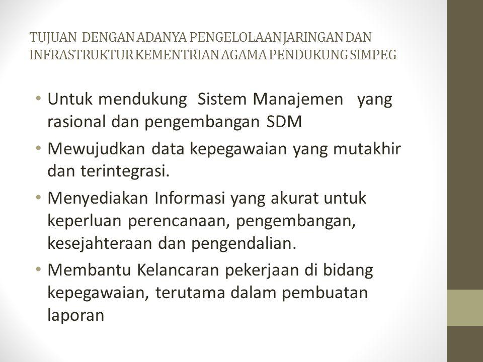 Untuk mendukung Sistem Manajemen yang rasional dan pengembangan SDM