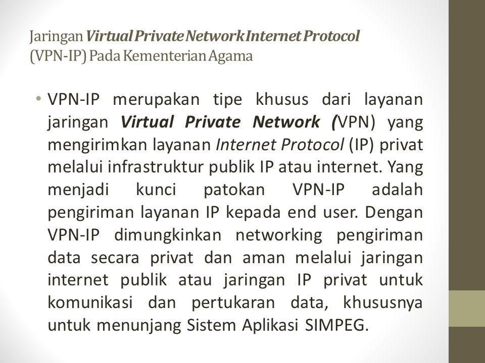 Jaringan Virtual Private Network Internet Protocol (VPN-IP) Pada Kementerian Agama
