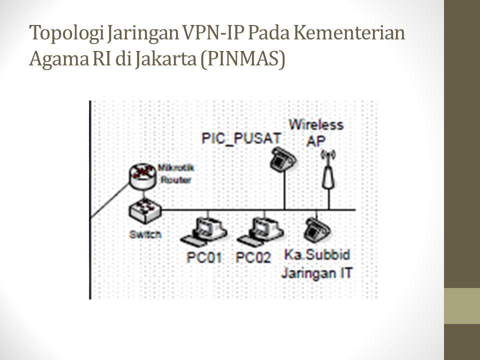 Topologi Jaringan VPN-IP Pada Kementerian Agama RI di Jakarta (PINMAS)