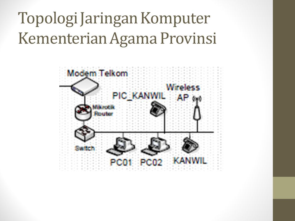 Topologi Jaringan Komputer Kementerian Agama Provinsi