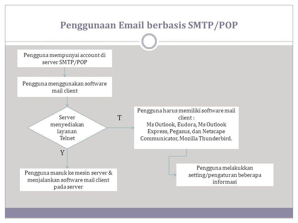 Penggunaan Email berbasis SMTP/POP