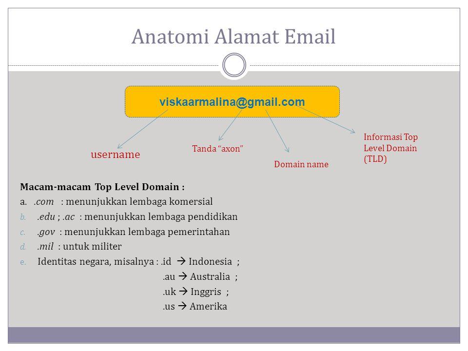 Anatomi Alamat Email viskaarmalina@gmail.com username