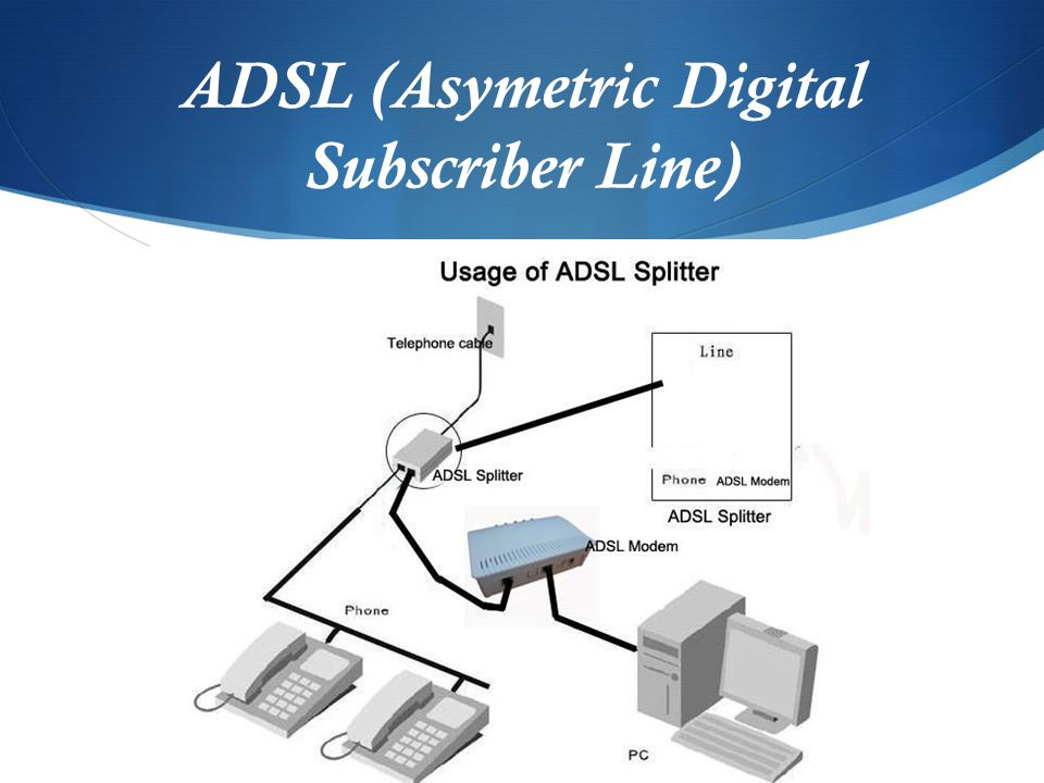 ADSL (Asymetric Digital Subscriber Line)